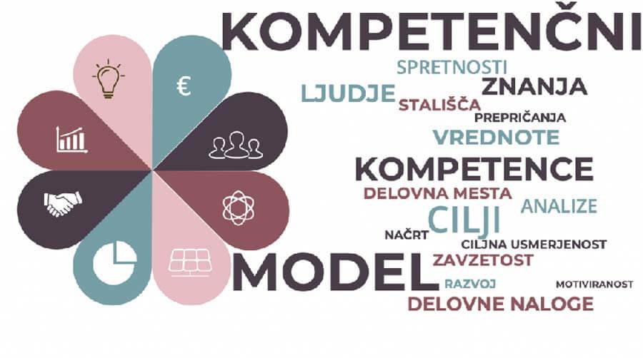 Kompetenčni model